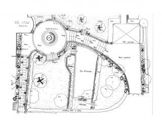 Landscape study - Garden analysis